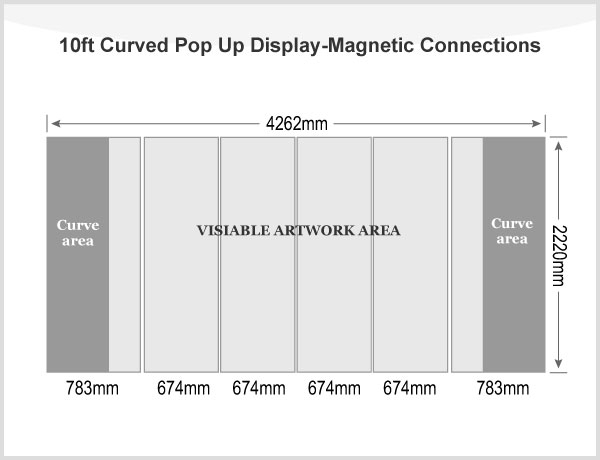 10ft Curved Pop Up Display(Graphic included)-Magnetic Connections